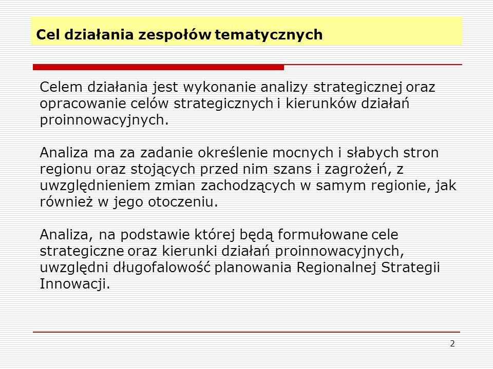 Cel działania zespołów tematycznych 2 Celem działania jest wykonanie analizy strategicznej oraz opracowanie celów strategicznych i kierunków działań p
