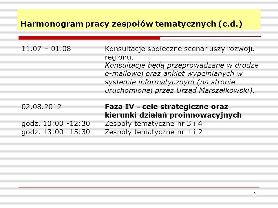 Harmonogram pracy zespołów tematycznych (c.d.) 5 11.07 – 01.08Konsultacje społeczne scenariuszy rozwoju regionu. Konsultacje będą przeprowadzane w dro
