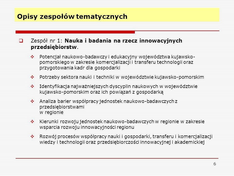 Opisy zespołów tematycznych 6 Zespół nr 1: Nauka i badania na rzecz innowacyjnych przedsiębiorstw. Potencjał naukowo-badawczy i edukacyjny województwa