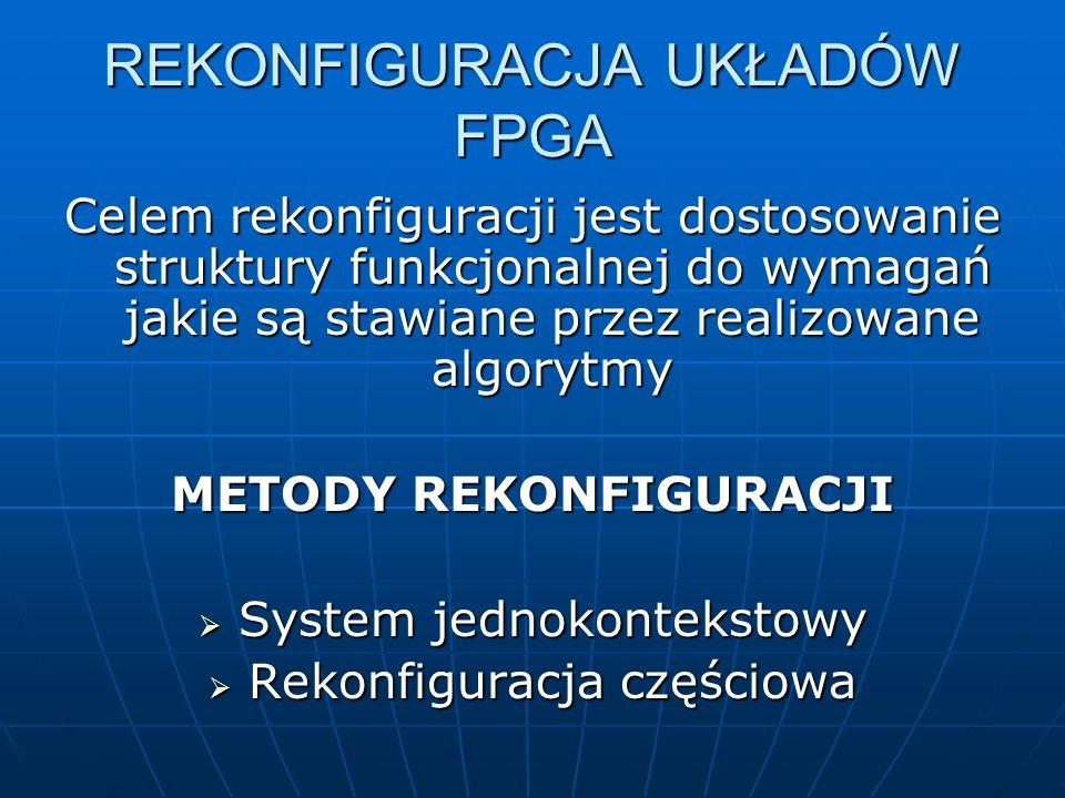 REKONFIGURACJA UKŁADÓW FPGA Celem rekonfiguracji jest dostosowanie struktury funkcjonalnej do wymagań jakie są stawiane przez realizowane algorytmy ME