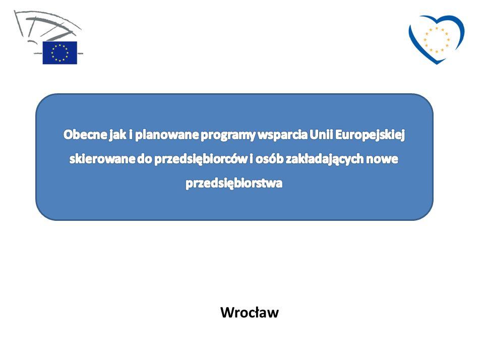 Środki na przedsiębiorczość MŚP 2007-2013 EFRREFS RPOPO KL Środki na wsparcie już funkcjonujących przedsiębiorstw Środki na założenie przedsiębiorstwa Startery
