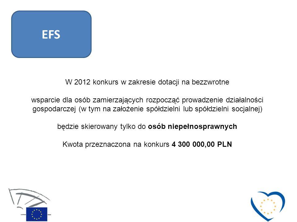 W 2012 konkurs w zakresie dotacji na bezzwrotne wsparcie dla osób zamierzających rozpocząć prowadzenie działalności gospodarczej (w tym na założenie s