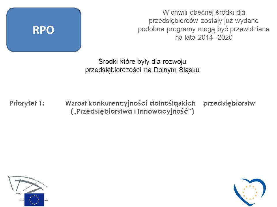 Priorytet 1:Wzrost konkurencyjności dolnośląskich przedsiębiorstw (Przedsiębiorstwa i Innowacyjność) RPO W chwili obecnej środki dla przedsiębiorców z