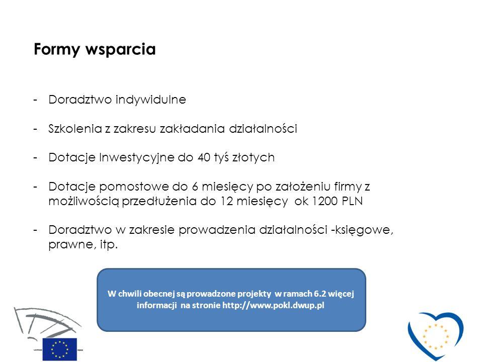 Formy wsparcia -Doradztwo indywidulne -Szkolenia z zakresu zakładania działalności -Dotacje Inwestycyjne do 40 tyś złotych -Dotacje pomostowe do 6 mie