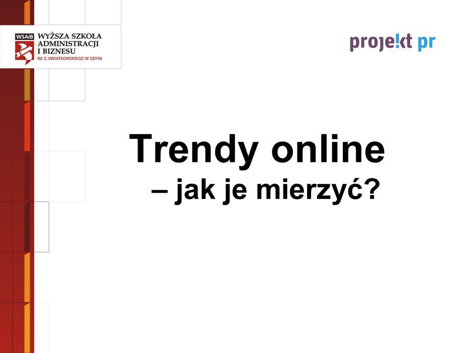 Trendy online – jak je mierzyć?