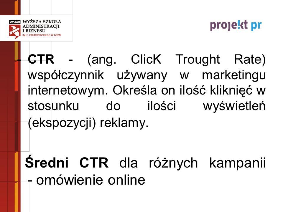 -CTR - (ang. ClicK Trought Rate) współczynnik używany w marketingu internetowym. Określa on ilość kliknięć w stosunku do ilości wyświetleń (ekspozycji