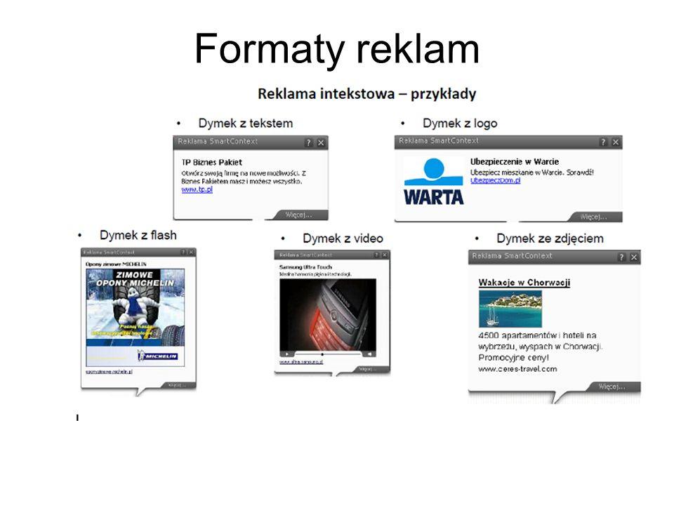 Formaty reklam
