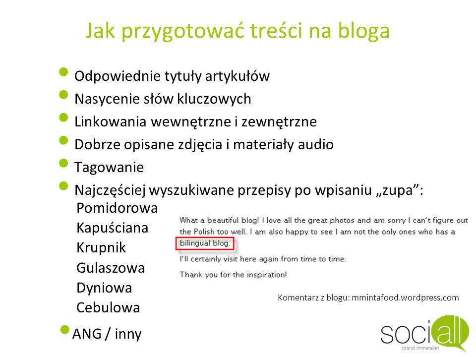 Jak przygotować treści na bloga Odpowiednie tytuły artykułów Nasycenie słów kluczowych Linkowania wewnętrzne i zewnętrzne Dobrze opisane zdjęcia i mat