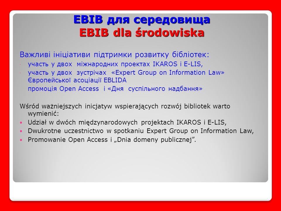 EBIB для середовища EBIB dla środowiska Важливі ініціативи підтримки розвитку бібліотек: участь у двох міжнародних проектах IKAROS i E-LIS, участь у двох зустрічах «Expert Group on Information Law» Європейської асоціації EBLIDA промоція Open Access і «Дня суспільного надбання» Wśród ważniejszych inicjatyw wspierających rozwój bibliotek warto wymienić: Udział w dwóch międzynarodowych projektach IKAROS i E-LIS, Dwukrotne uczestnictwo w spotkaniu Expert Group on Information Law, Promowanie Open Access i Dnia domeny publicznej.