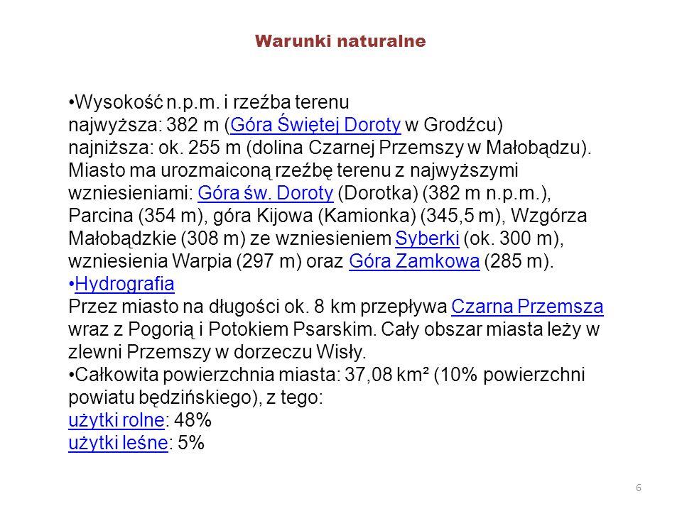 Warunki naturalne Wysokość n.p.m. i rzeźba terenu najwyższa: 382 m (Góra Świętej Doroty w Grodźcu)Góra Świętej Doroty najniższa: ok. 255 m (dolina Cza