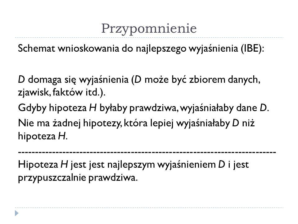 Przypomnienie Schemat wnioskowania do najlepszego wyjaśnienia (IBE): D domaga się wyjaśnienia (D może być zbiorem danych, zjawisk, faktów itd.). Gdyby