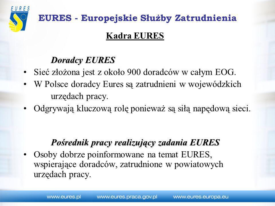 EURES - Europejskie Służby Zatrudnienia Kadra EURES Doradcy EURES Sieć złożona jest z około 900 doradców w całym EOG. W Polsce doradcy Eures są zatrud