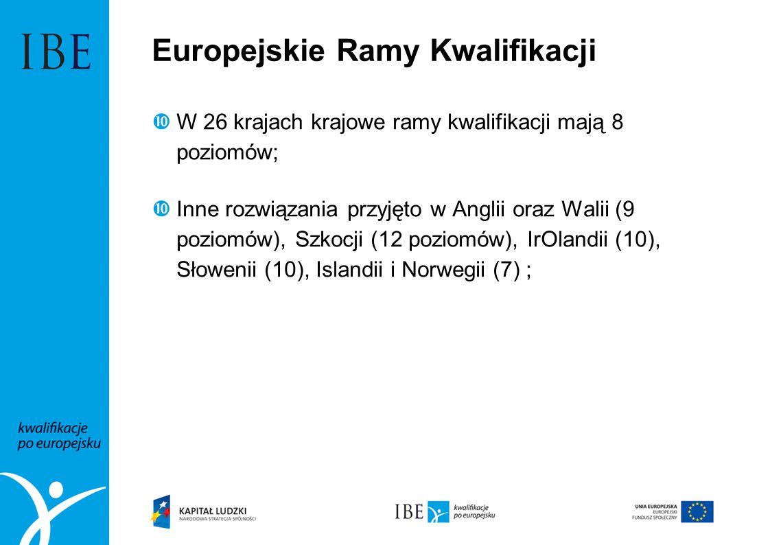 Europejskie Ramy Kwalifikacji W 26 krajach krajowe ramy kwalifikacji mają 8 poziomów; Inne rozwiązania przyjęto w Anglii oraz Walii (9 poziomów), Szko