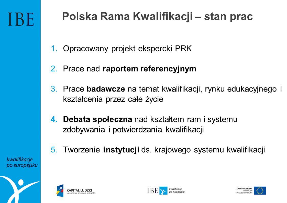 Polska Rama Kwalifikacji – stan prac 1.Opracowany projekt ekspercki PRK 2.Prace nad raportem referencyjnym 3.Prace badawcze na temat kwalifikacji, ryn