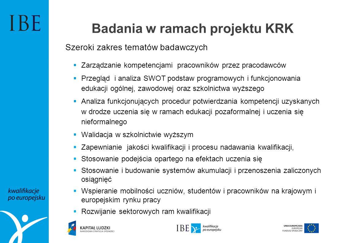 Badania w ramach projektu KRK Szeroki zakres tematów badawczych Zarządzanie kompetencjami pracowników przez pracodawców Przegląd i analiza SWOT podsta