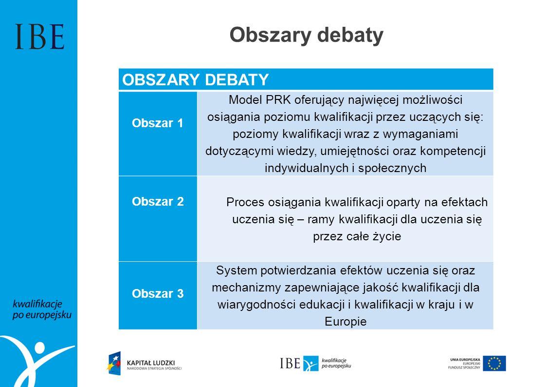 Obszary debaty OBSZARY DEBATY Obszar 1 Model PRK oferujący najwięcej możliwości osiągania poziomu kwalifikacji przez uczących się: poziomy kwalifikacj