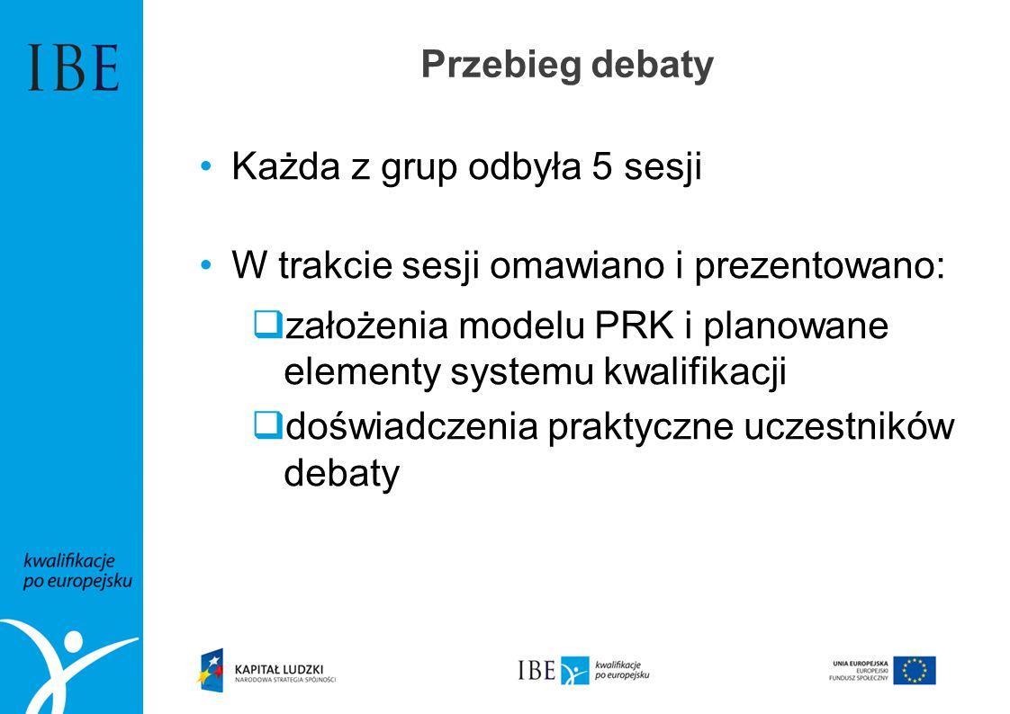 Przebieg debaty Każda z grup odbyła 5 sesji W trakcie sesji omawiano i prezentowano: założenia modelu PRK i planowane elementy systemu kwalifikacji do