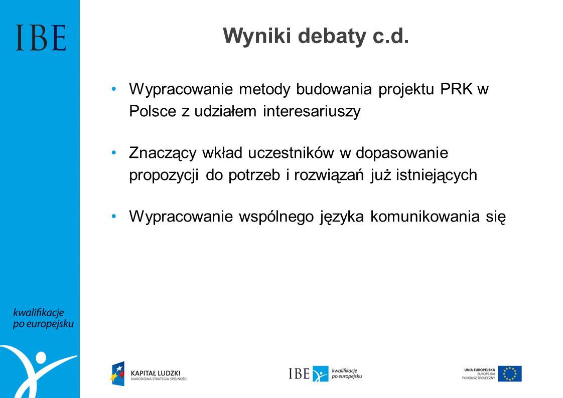 Wyniki debaty c.d. Wypracowanie metody budowania projektu PRK w Polsce z udziałem interesariuszy Znaczący wkład uczestników w dopasowanie propozycji d