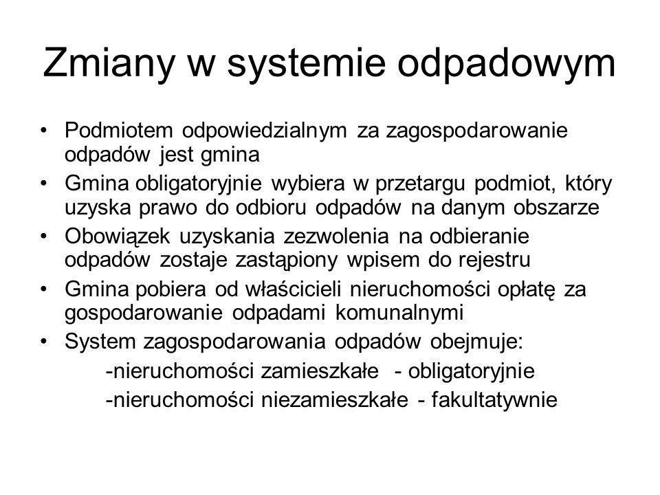 Dziękujemy.Związek Międzygminny Gospodarka Odpadami Aglomeracji Poznańskiej Ul.