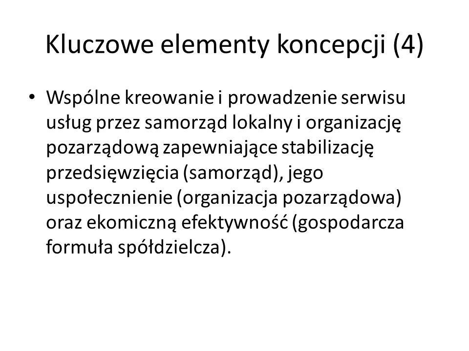 Kluczowe elementy koncepcji (4) Wspólne kreowanie i prowadzenie serwisu usług przez samorząd lokalny i organizację pozarządową zapewniające stabilizac