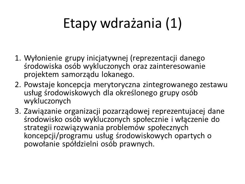 Etapy wdrażania (1) 1.Wyłonienie grupy inicjatywnej (reprezentacji danego środowiska osób wykluczonych oraz zainteresowanie projektem samorządu lokane