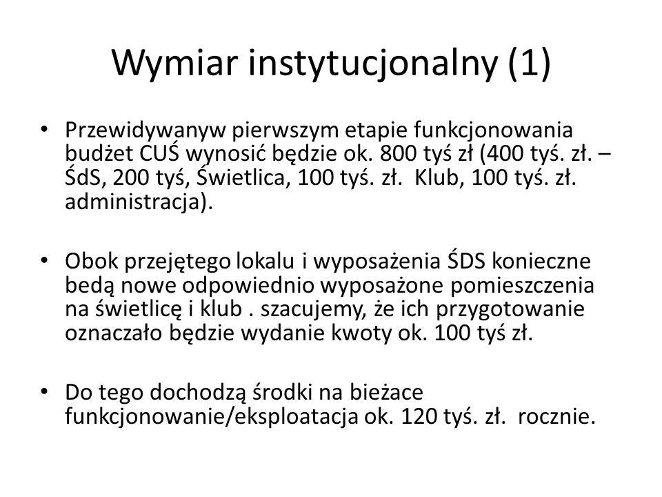 Wymiar instytucjonalny (1) Przewidywanyw pierwszym etapie funkcjonowania budżet CUŚ wynosić będzie ok. 800 tyś zł (400 tyś. zł. – ŚdS, 200 tyś, Świetl
