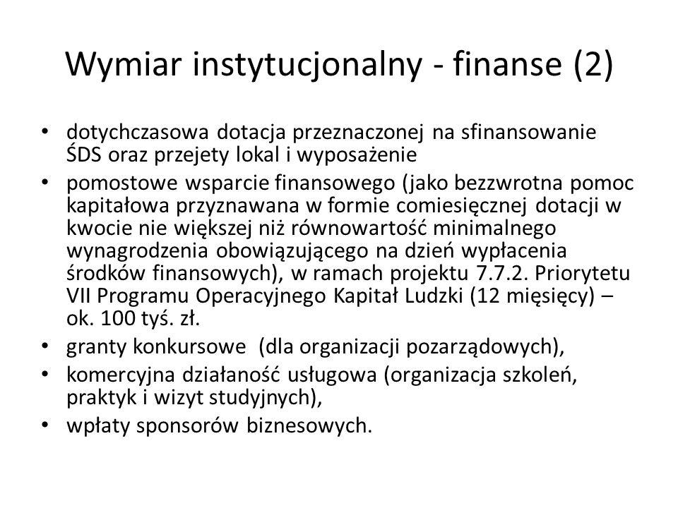 Wymiar instytucjonalny - finanse (2) dotychczasowa dotacja przeznaczonej na sfinansowanie ŚDS oraz przejety lokal i wyposażenie pomostowe wsparcie fin