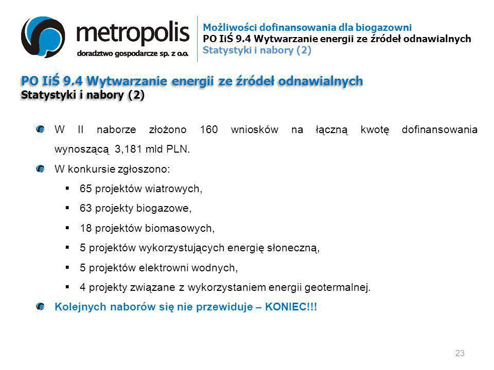 PO IiŚ 9.4 Wytwarzanie energii ze źródeł odnawialnych Statystyki i nabory (2) PO IiŚ 9.4 Wytwarzanie energii ze źródeł odnawialnych Statystyki i nabor