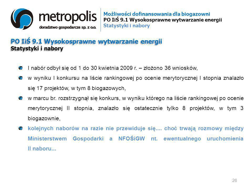 PO IiŚ 9.1 Wysokosprawne wytwarzanie energii Statystyki i nabory Możliwości dofinansowania dla biogazowni PO IiŚ 9.1 Wysokosprawne wytwarzanie energii