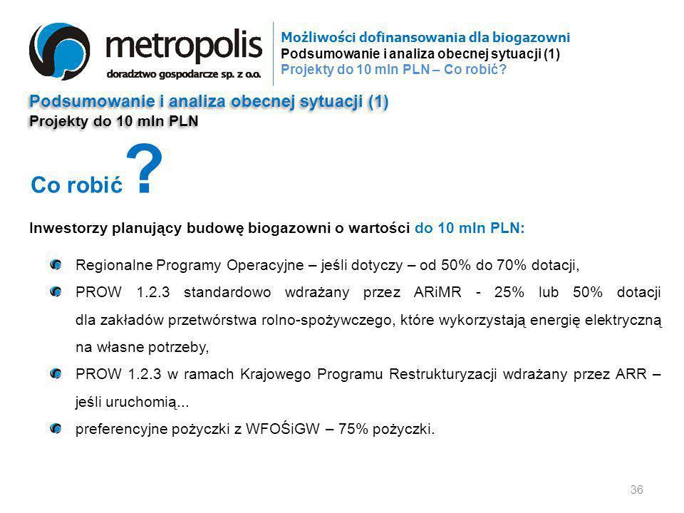 Podsumowanie i analiza obecnej sytuacji (1) Projekty do 10 mln PLN Podsumowanie i analiza obecnej sytuacji (1) Projekty do 10 mln PLN Możliwości dofin