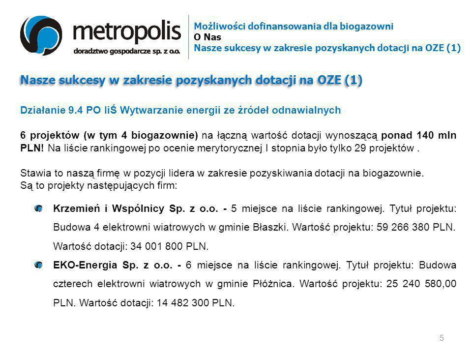 Nasze sukcesy w zakresie pozyskanych dotacji na OZE (1) Krzemień i Wspólnicy Sp. z o.o. - 5 miejsce na liście rankingowej. Tytuł projektu: Budowa 4 el
