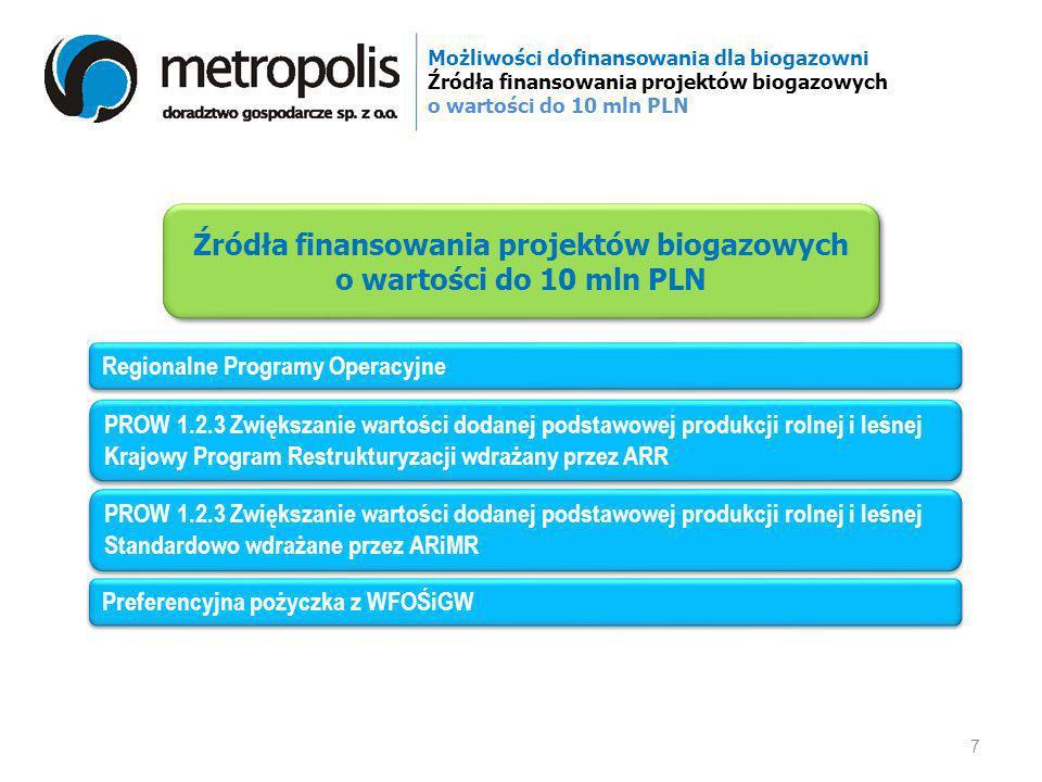Możliwości dofinansowania dla biogazowni Źródła finansowania projektów biogazowych o wartości do 10 mln PLN Regionalne Programy Operacyjne 7 Preferenc