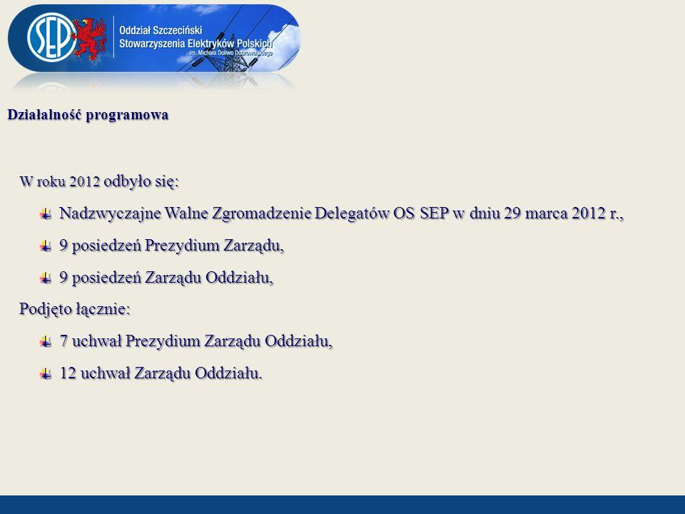 Skład Zarządu wybrany na WZD OS SEP w dniu 25 marca 2010 r.