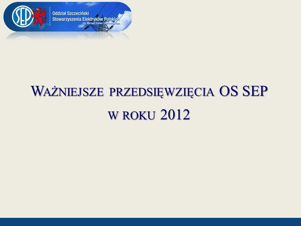W dniach 15 i 16 listopada 2012 roku odbyło się w Szczecinie Międzynarodowe Sympozjum z okazji 150.