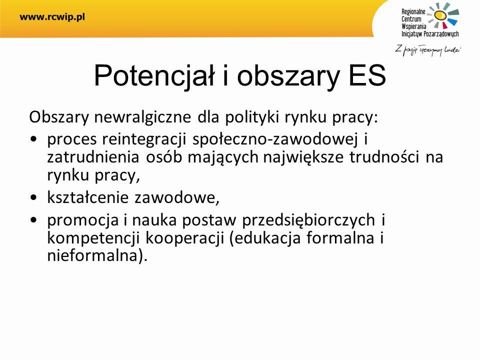 Potencjał i obszary ES Obszary newralgiczne dla polityki rynku pracy: proces reintegracji społeczno-zawodowej i zatrudnienia osób mających największe