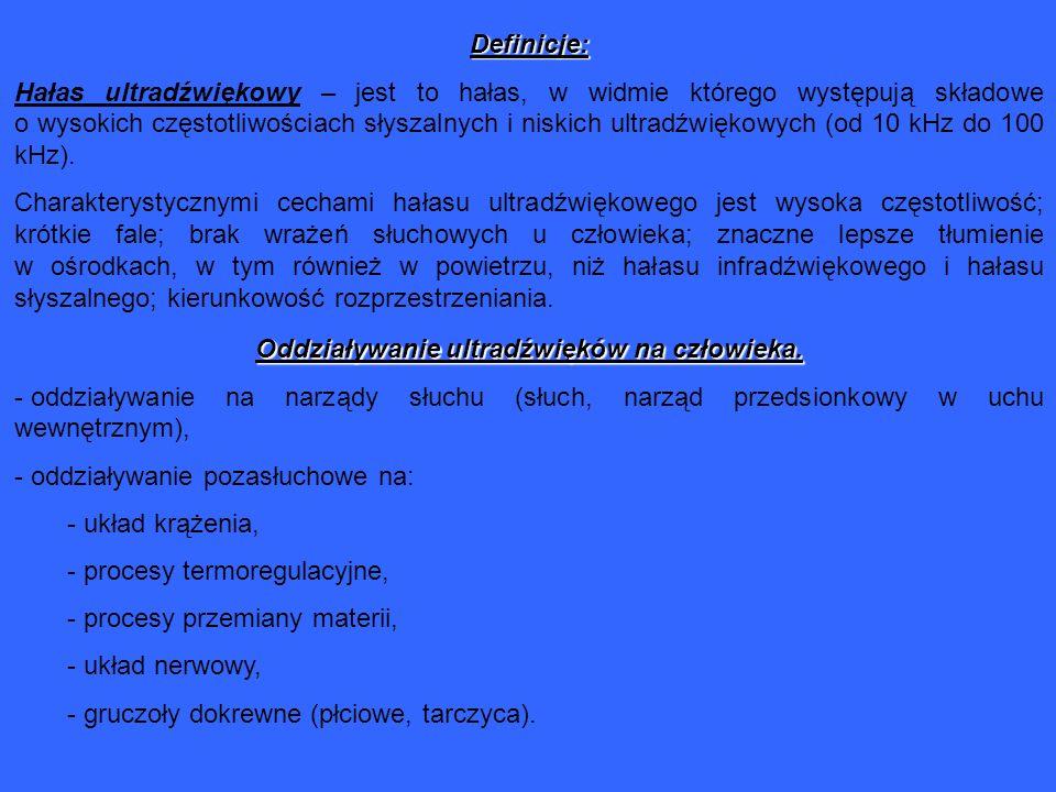 Definicje: Hałas ultradźwiękowy – jest to hałas, w widmie którego występują składowe o wysokich częstotliwościach słyszalnych i niskich ultradźwiękowy