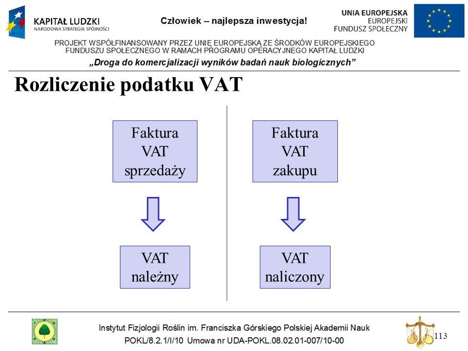 113 Rozliczenie podatku VAT Faktura VAT sprzedaży VAT należny Faktura VAT zakupu VAT naliczony