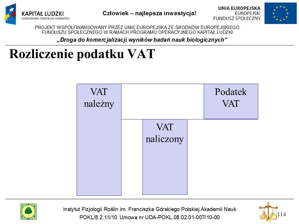 114 Rozliczenie podatku VAT VAT należny Podatek VAT VAT naliczony