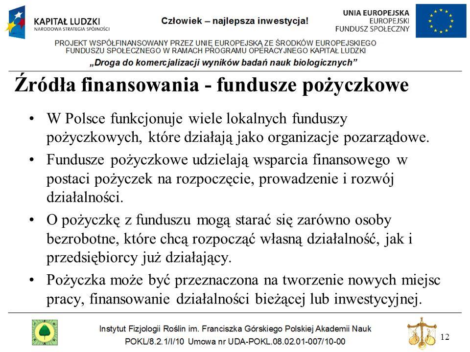 12 Źródła finansowania - fundusze pożyczkowe W Polsce funkcjonuje wiele lokalnych funduszy pożyczkowych, które działają jako organizacje pozarządowe.