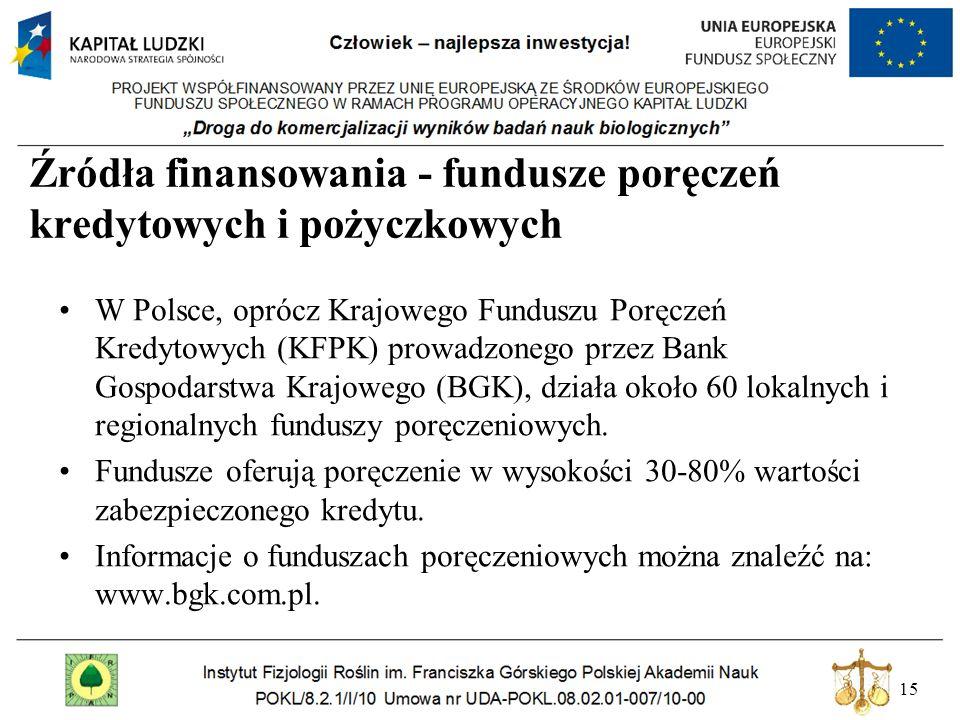 15 Źródła finansowania - fundusze poręczeń kredytowych i pożyczkowych W Polsce, oprócz Krajowego Funduszu Poręczeń Kredytowych (KFPK) prowadzonego prz