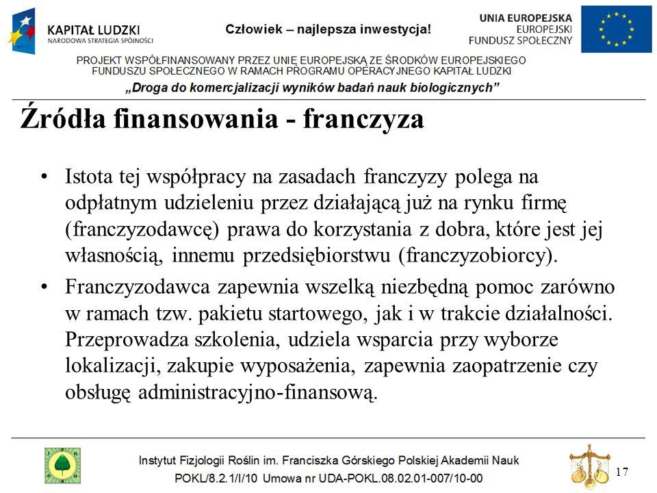 17 Źródła finansowania - franczyza Istota tej współpracy na zasadach franczyzy polega na odpłatnym udzieleniu przez działającą już na rynku firmę (fra