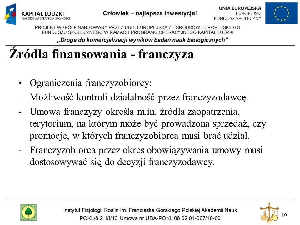 19 Źródła finansowania - franczyza Ograniczenia franczyzobiorcy: -Możliwość kontroli działalność przez franczyzodawcę. -Umowa franczyzy określa m.in.