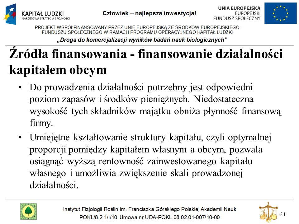 31 Źródła finansowania - finansowanie działalności kapitałem obcym Do prowadzenia działalności potrzebny jest odpowiedni poziom zapasów i środków pien