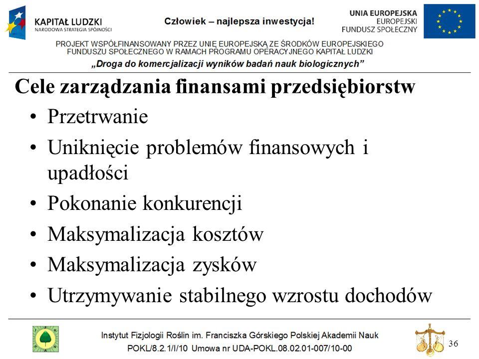 36 Cele zarządzania finansami przedsiębiorstw Przetrwanie Uniknięcie problemów finansowych i upadłości Pokonanie konkurencji Maksymalizacja kosztów Ma