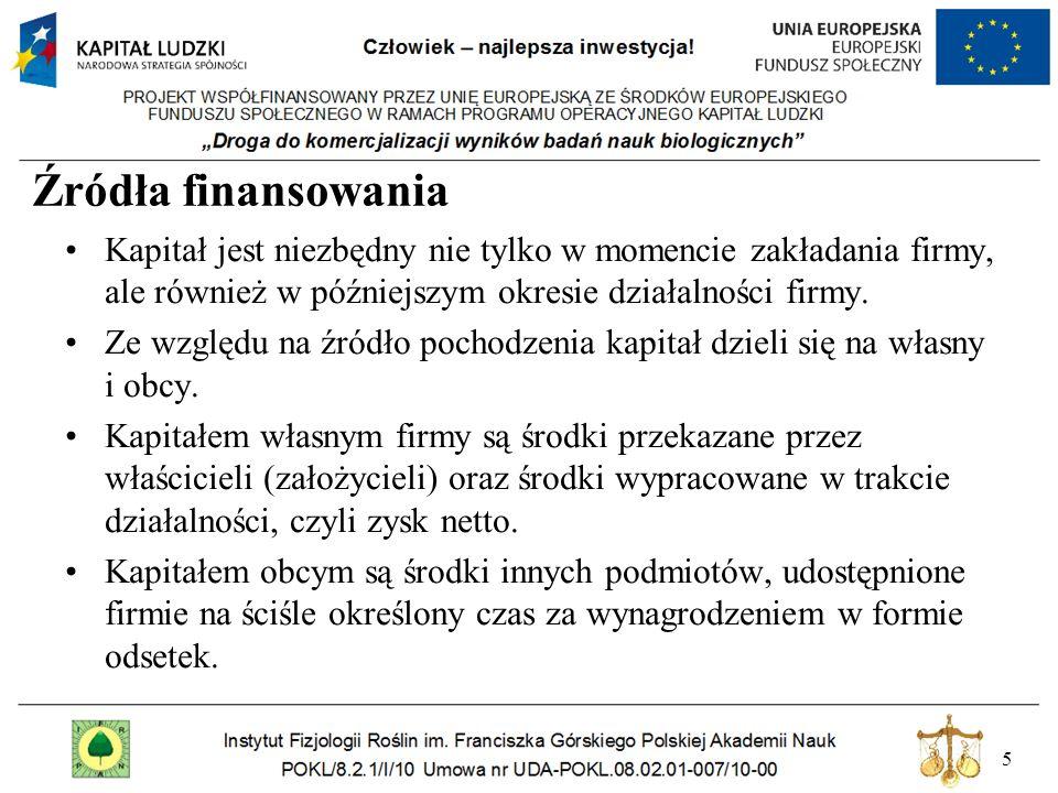 16 Źródła finansowania - franczyza Franczyza to sposób współpracy pomiędzy prawnie i finansowo niezależnymi przedsiębiorcami.