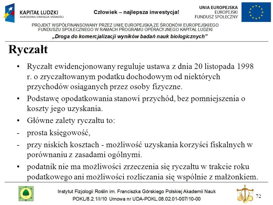 72 Ryczałt Ryczałt ewidencjonowany reguluje ustawa z dnia 20 listopada 1998 r. o zryczałtowanym podatku dochodowym od niektórych przychodów osiąganych