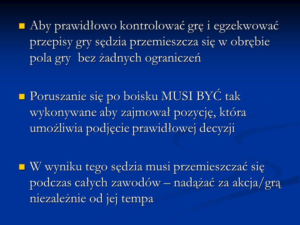 Linki do materiałów http://www.refereeassociation.net/userdocs/R FP_1MonthFitnessTestPrep.pdf http://www.refereeassociation.net/userdocs/R FP_1MonthFitnessTestPrep.pdf http://www.refereeassociation.net/userdocs/R FP_1MonthFitnessTestPrep.pdf http://www.refereeassociation.net/userdocs/R FP_1MonthFitnessTestPrep.pdf http://www.refereeassociation.net/userdocs/R FP_Jan-Mar2011.pdf http://www.refereeassociation.net/userdocs/R FP_Jan-Mar2011.pdf http://www.refereeassociation.net/userdocs/R FP_Jan-Mar2011.pdf http://www.refereeassociation.net/userdocs/R FP_Jan-Mar2011.pdf http://www.refereeassociation.net/userdocs/Fit nessDrillReferenceList_2010.pdf http://www.refereeassociation.net/userdocs/Fit nessDrillReferenceList_2010.pdf http://www.refereeassociation.net/userdocs/Fit nessDrillReferenceList_2010.pdf http://www.refereeassociation.net/userdocs/Fit nessDrillReferenceList_2010.pdf
