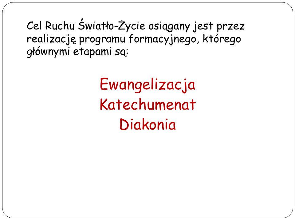 Cel Ruchu Światło-Życie osiągany jest przez realizację programu formacyjnego, którego głównymi etapami są: Ewangelizacja Katechumenat Diakonia