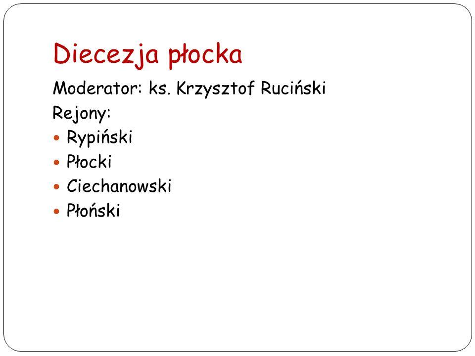 Diecezja płocka Moderator: ks. Krzysztof Ruciński Rejony: Rypiński Płocki Ciechanowski Płoński