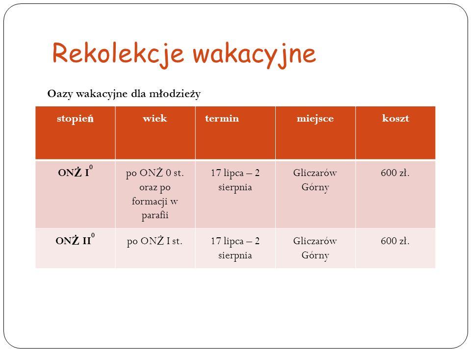 Rekolekcje wakacyjne stopie ń wiektermin miejscekoszt ON Ż I 0 po ON Ż 0 st. oraz po formacji w parafii 17 lipca – 2 sierpnia Gliczarów Górny 600 zł.